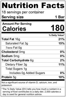 Keto Granola Bar Recipe Nutrition Facts