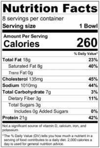 Keto Jambalaya Recipe Nutrition Facts