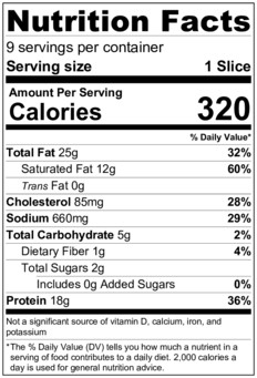Keto Lasagna Recipe Nutrition Facts