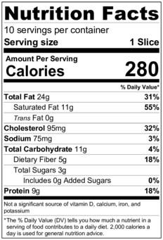 Keto Pumpkin Pie Recipe Nutrition Label