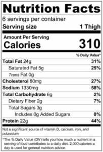 Keto Kung Pao Chicken Nutrition Facts