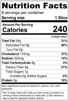 Keto Pecan Pie Nutrition Facts
