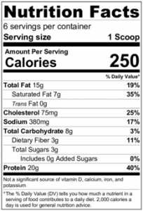 Keto Cheesy Taco Skillet Recipe Nutrition Facts