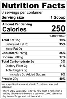 Keto Cheesy Taco Skillet Recipe Nutrition Facts