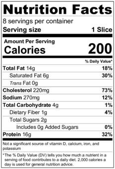 Keto Frittata Recipe Nutrition Label