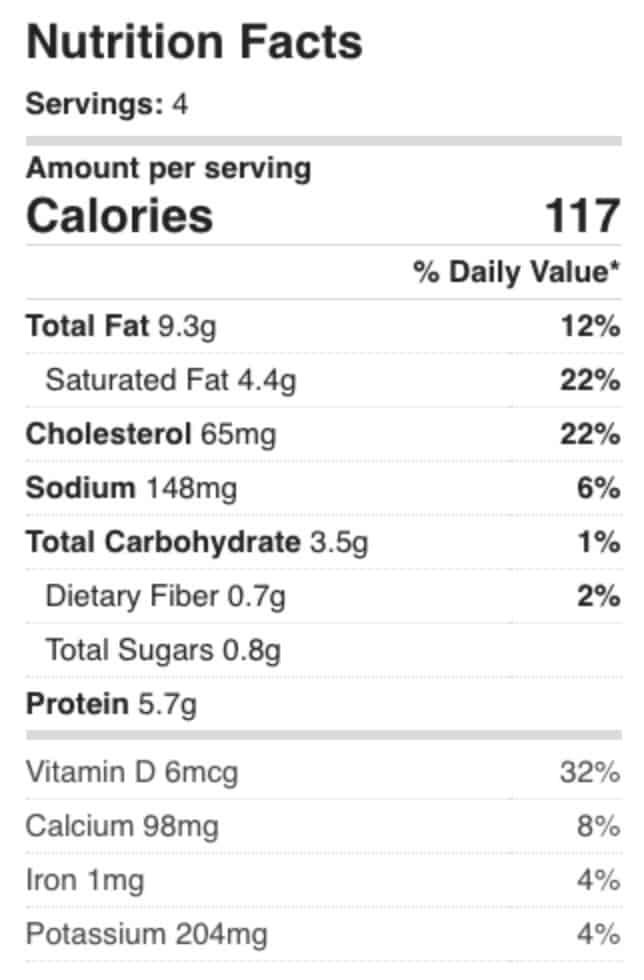 Keto Garlic Bread Nutrition Facts
